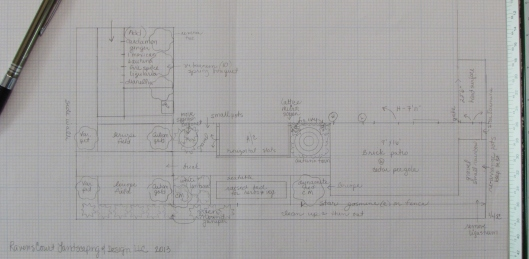 The plan for small garden with pergola and brick patio.