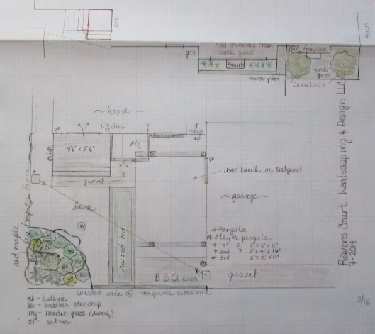 barre design