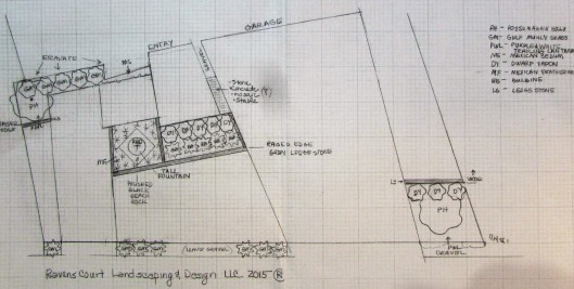Design and planting plan.